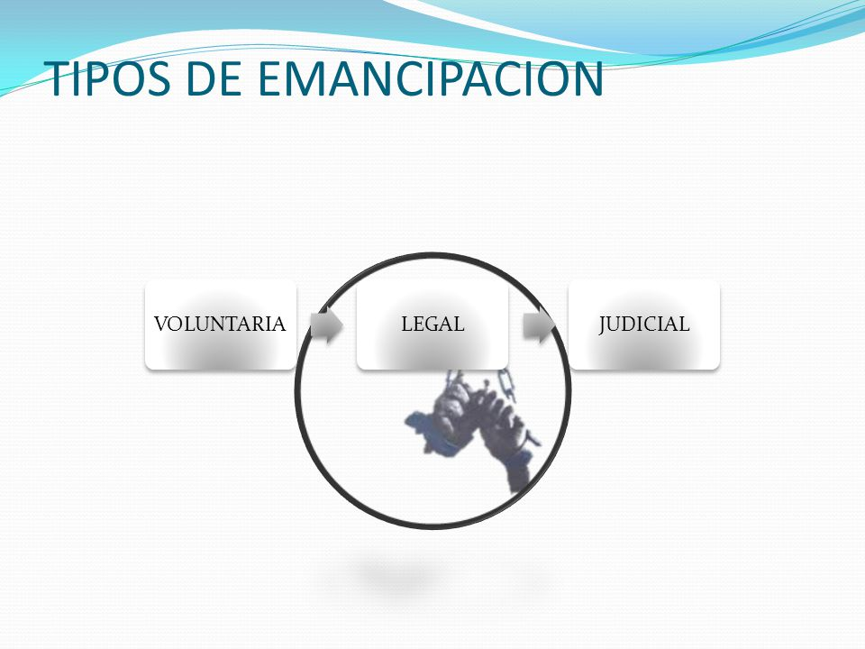 TIPOS DE EMANCIPACION VOLUNTARIA LEGAL JUDICIAL