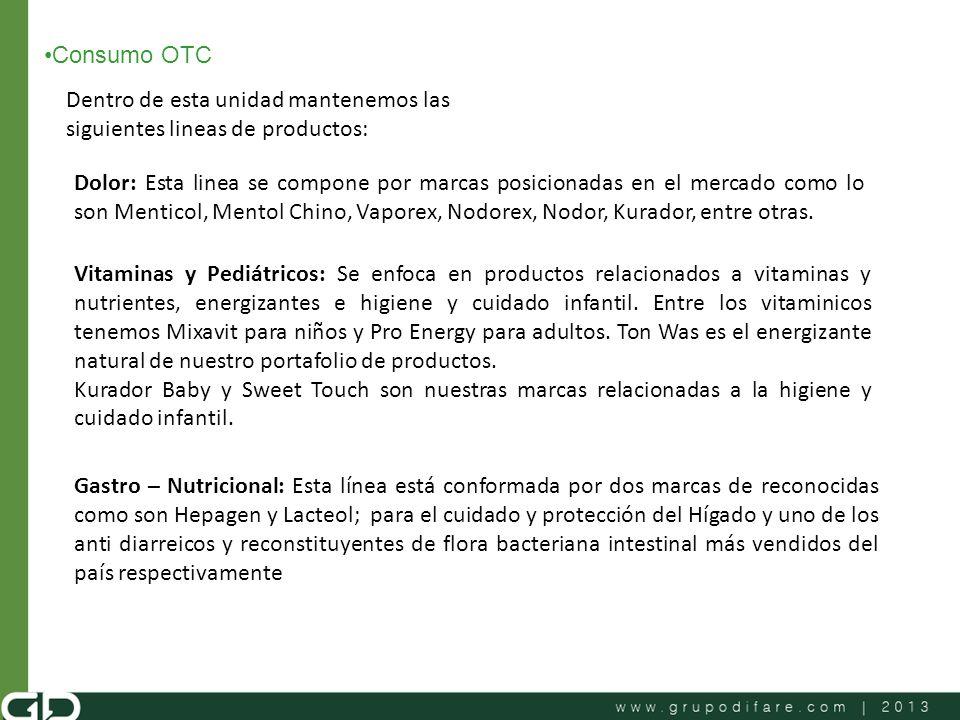 Consumo OTC Dentro de esta unidad mantenemos las siguientes lineas de productos:
