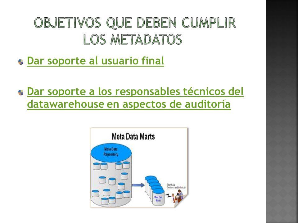 objetivos que deben cumplir los metadatos