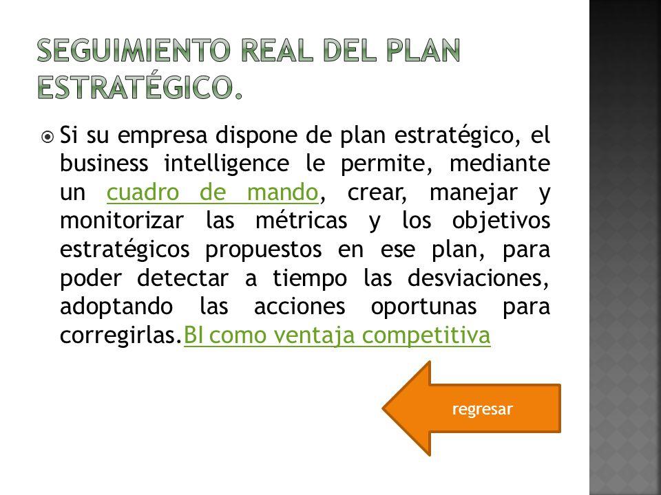 Seguimiento real del plan estratégico.