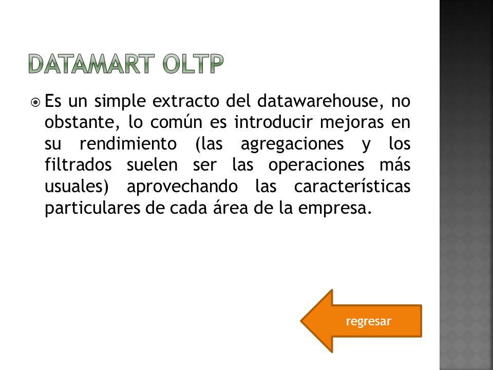 Datamart OLTP