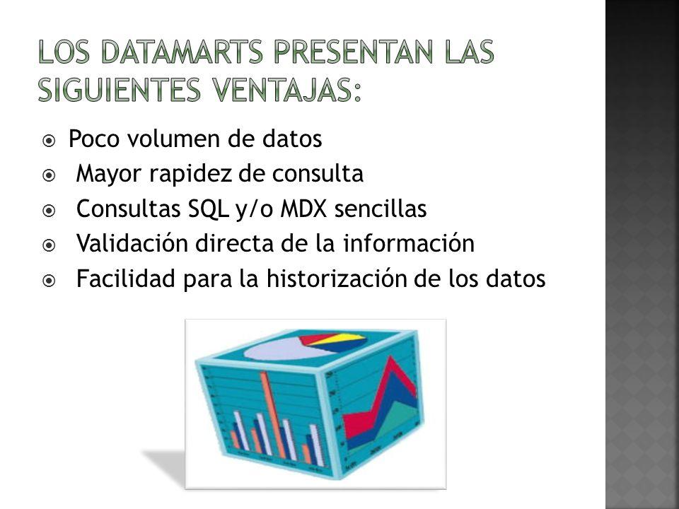 Los datamarts presentan las siguientes ventajas: