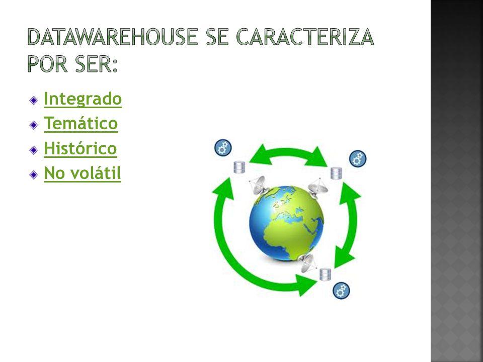 datawarehouse se caracteriza por ser:
