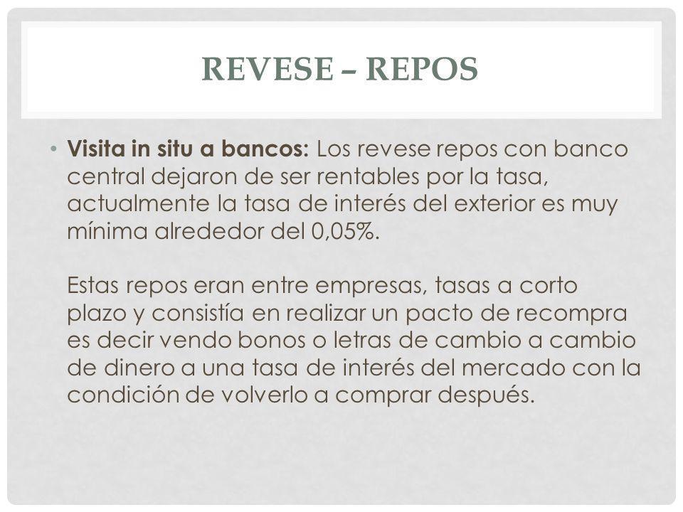 Revese – repos