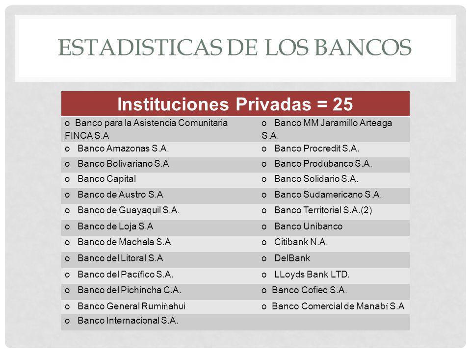 Estadisticas de los bancos