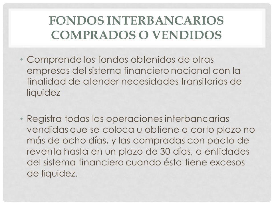 Fondos Interbancarios comprados o vendidos
