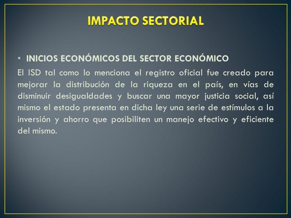 IMPACTO SECTORIAL INICIOS ECONÓMICOS DEL SECTOR ECONÓMICO