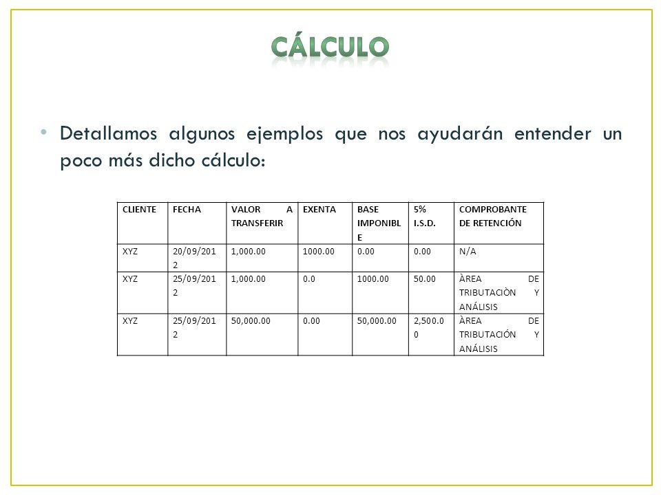 Cálculo Detallamos algunos ejemplos que nos ayudarán entender un poco más dicho cálculo: CLIENTE. FECHA.