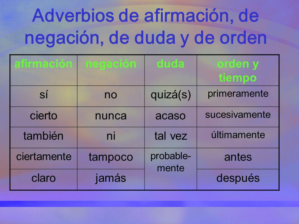 Adverbios de afirmación, de negación, de duda y de orden