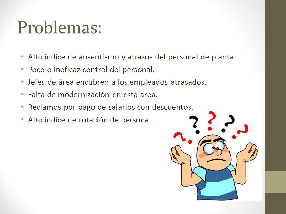 Problemas: Alto índice de ausentismo y atrasos del personal de planta.