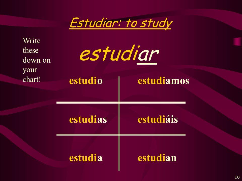 estudi ar Estudiar: to study estudi o as a amos áis an