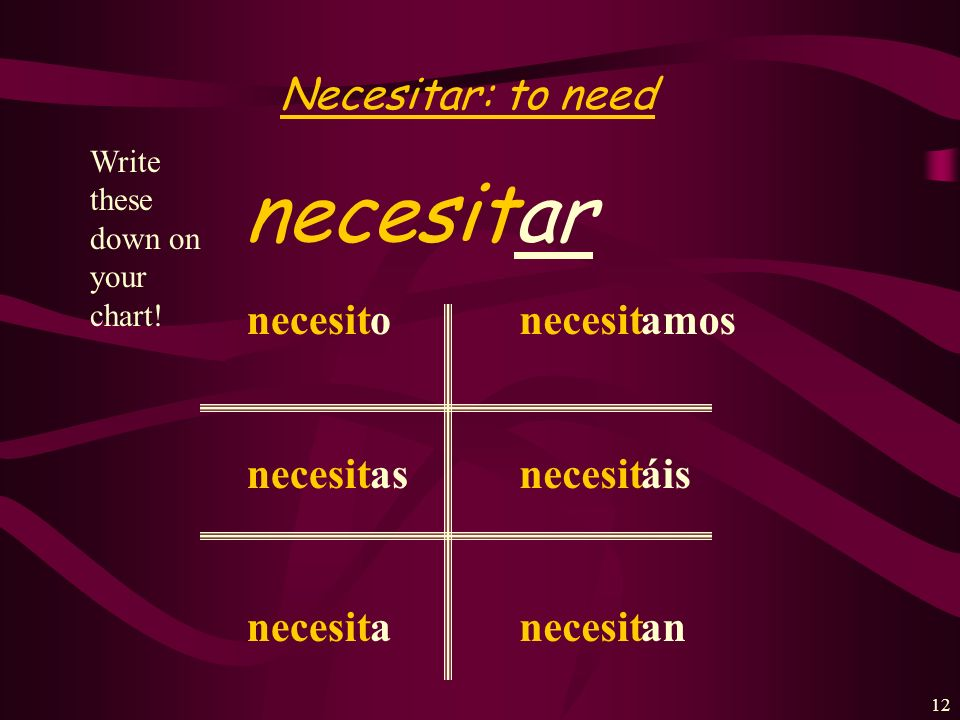 necesit ar Necesitar: to need necesit o as a amos áis an