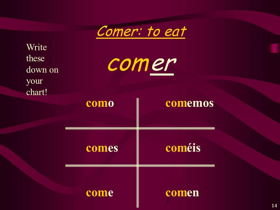 com er Comer: to eat com o es e emos éis en