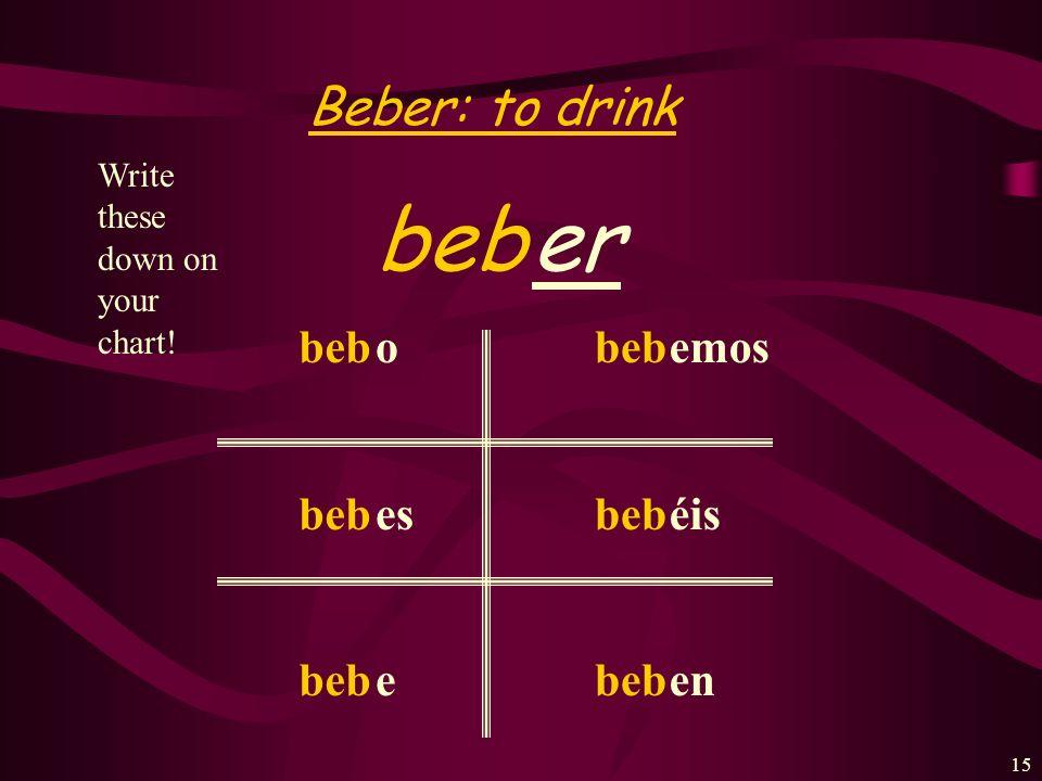 beb er Beber: to drink beb o es e emos éis en