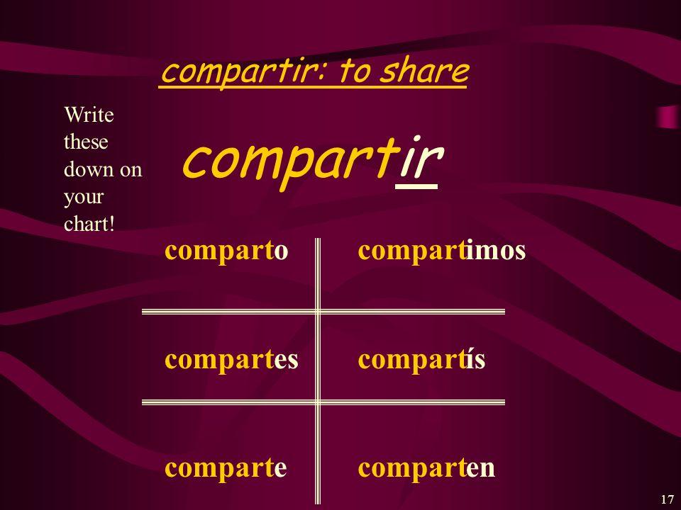 compart ir compartir: to share compart o es e imos ís en