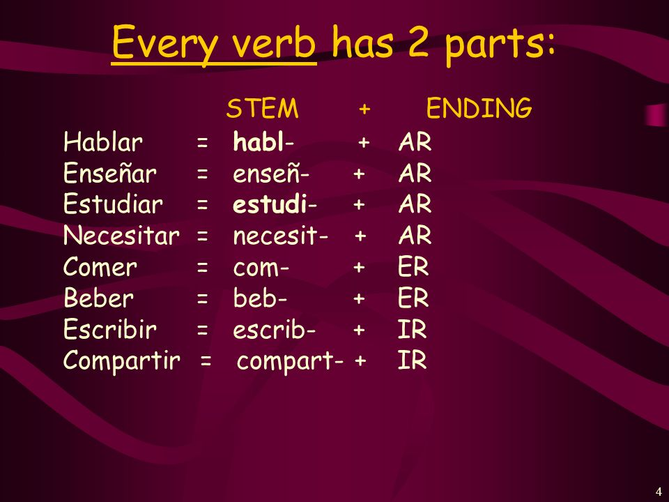 Every verb has 2 parts: STEM + ENDING Hablar = habl- + AR