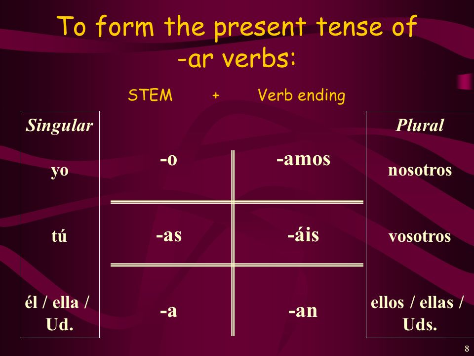 To form the present tense of -ar verbs: