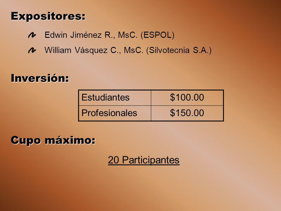 Expositores: Inversión: Cupo máximo: 20 Participantes Estudiantes