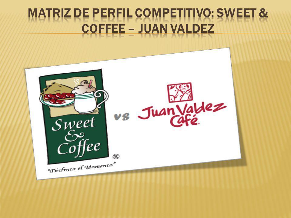 Matriz de Perfil Competitivo: Sweet & Coffee – Juan Valdez