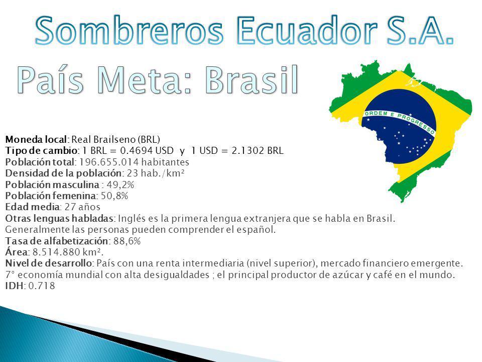 Sombreros Ecuador S.A. País Meta: Brasil