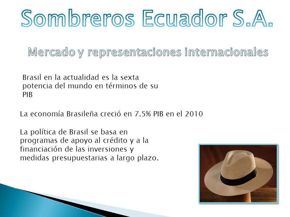Mercado y representaciones internacionales