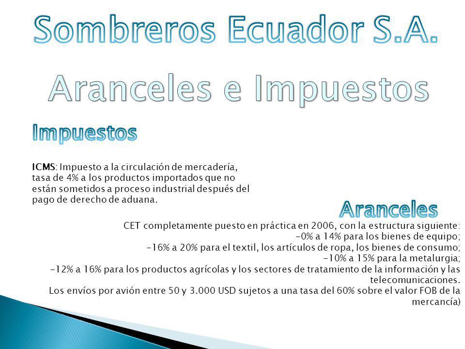 Sombreros Ecuador S.A. Aranceles e Impuestos