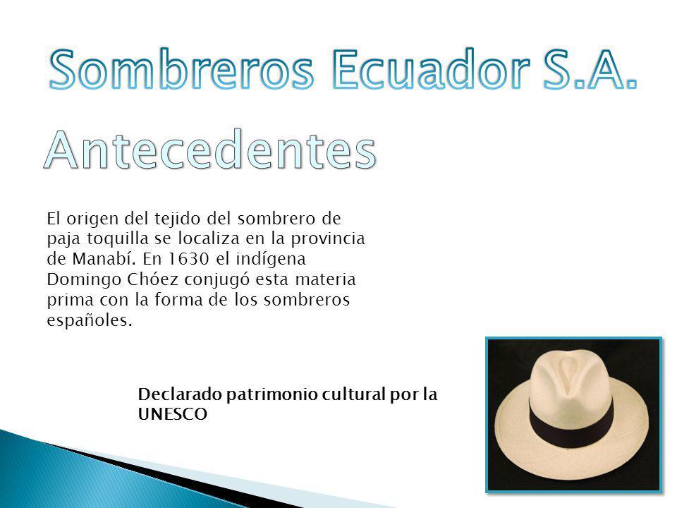 Sombreros Ecuador S.A. Antecedentes