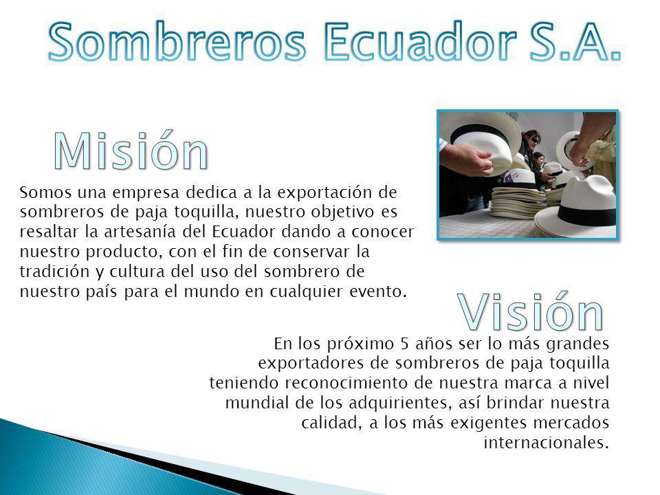 Sombreros Ecuador S.A. Misión Visión