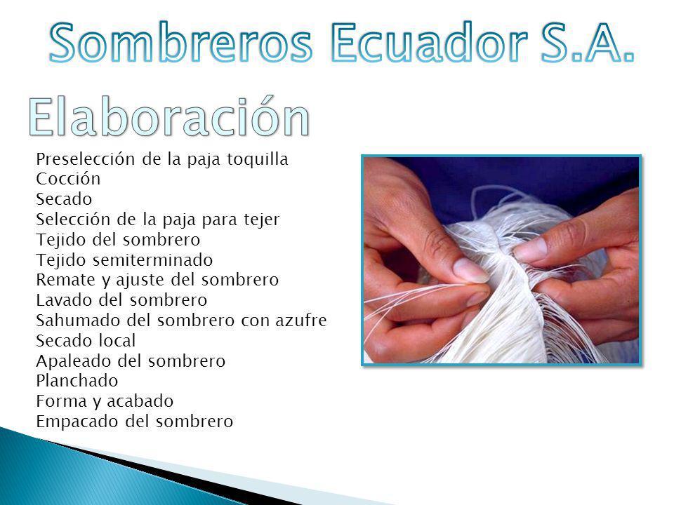 Sombreros Ecuador S.A. Elaboración