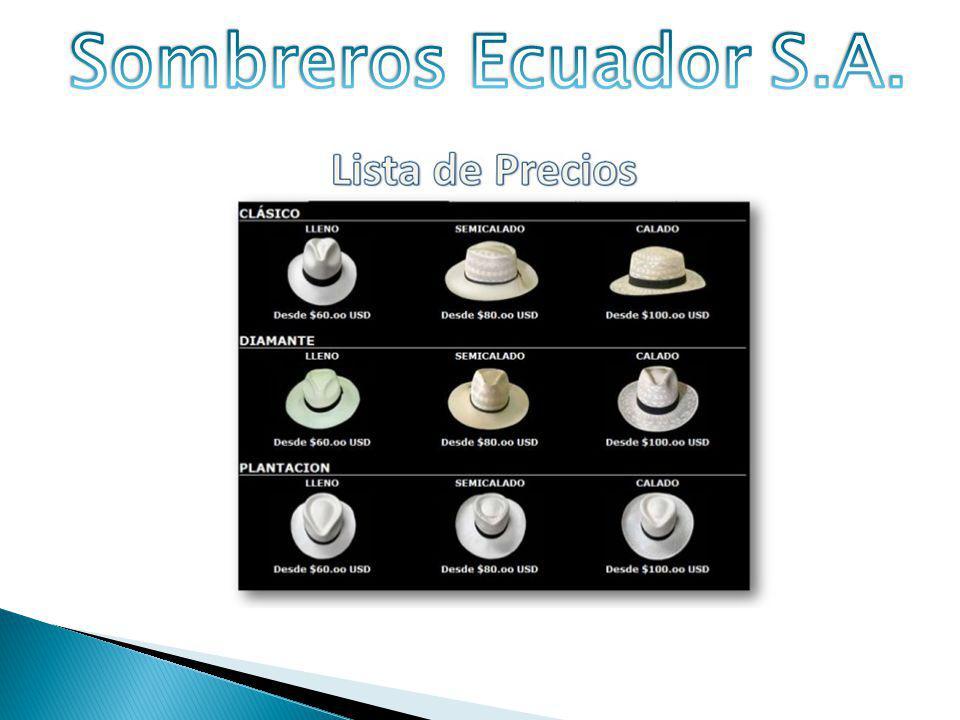 Sombreros Ecuador S.A.