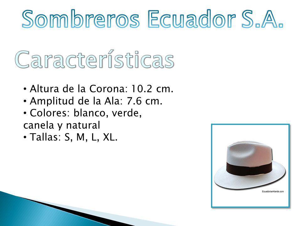 Sombreros Ecuador S.A. Características