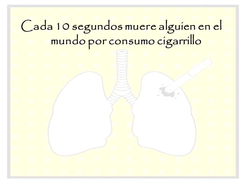 Cada 10 segundos muere alguien en el mundo por consumo cigarrillo
