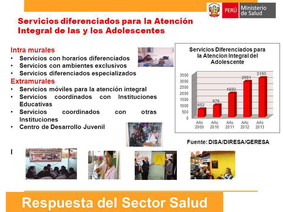 Fuente: DISA/DIRESA/GERESA Respuesta del Sector Salud