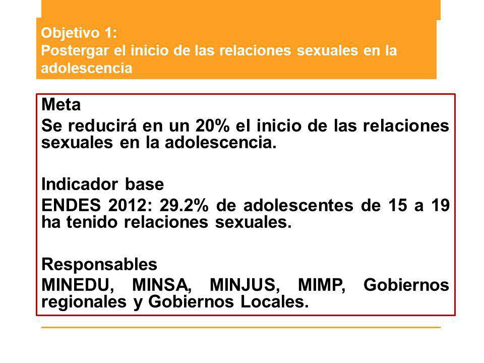 Objetivo 1: Postergar el inicio de las relaciones sexuales en la adolescencia