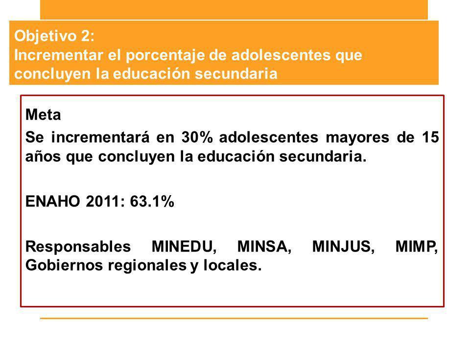 Objetivo 2: Incrementar el porcentaje de adolescentes que concluyen la educación secundaria