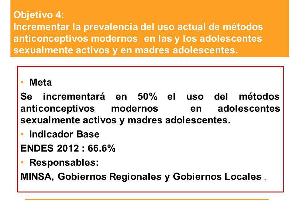 Objetivo 4: Incrementar la prevalencia del uso actual de métodos anticonceptivos modernos en las y los adolescentes sexualmente activos y en madres adolescentes.
