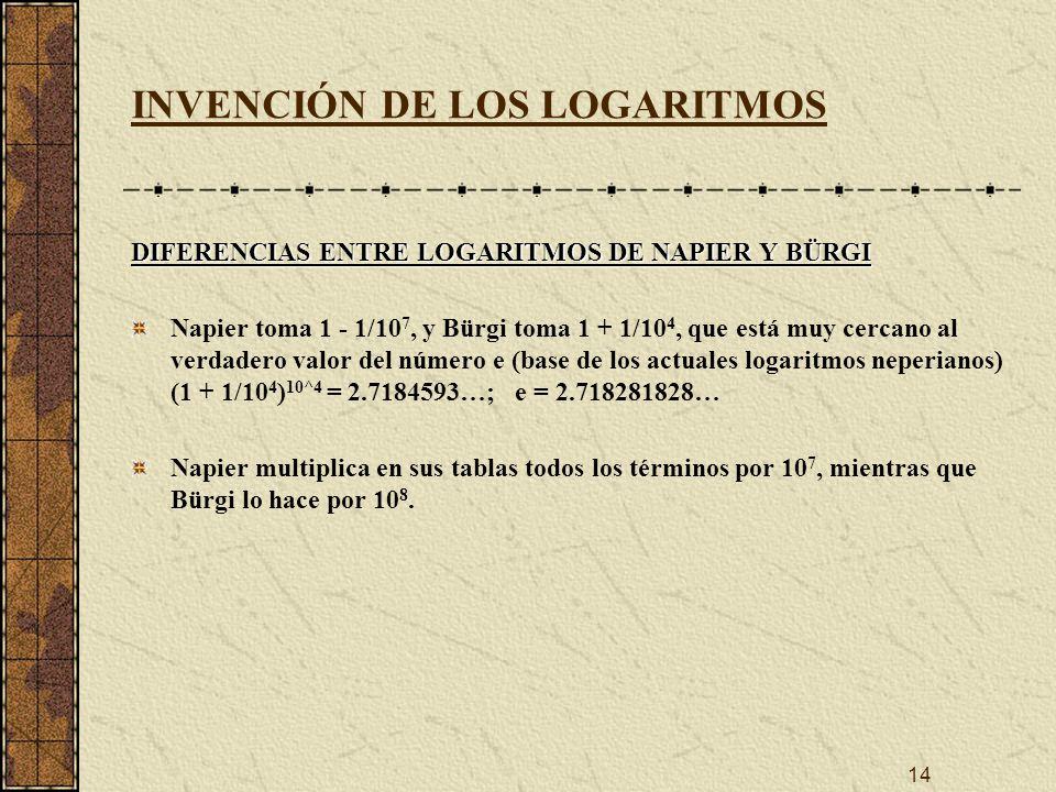 INVENCIÓN DE LOS LOGARITMOS