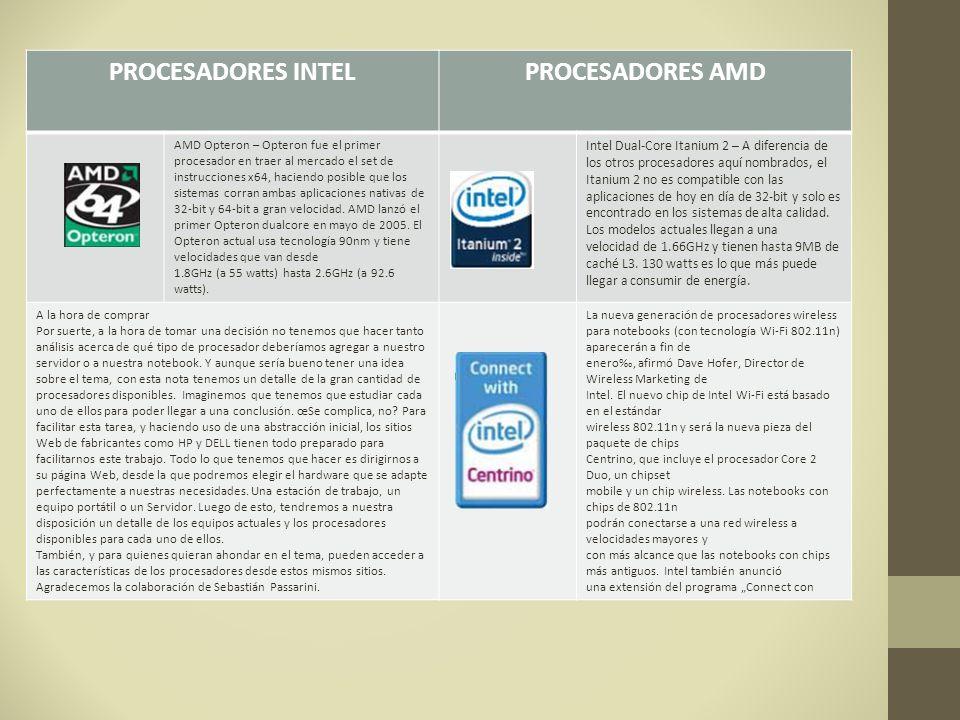 PROCESADORES INTEL PROCESADORES AMD