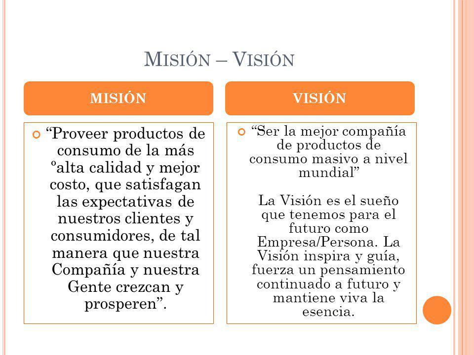 Misión – Visión MISIÓN. VISIÓN.
