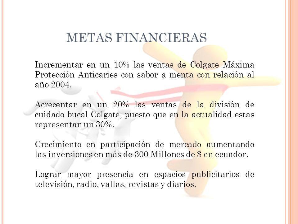 METAS FINANCIERAS Incrementar en un 10% las ventas de Colgate Máxima Protección Anticaries con sabor a menta con relación al año 2004.