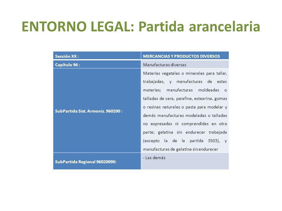 ENTORNO LEGAL: Partida arancelaria