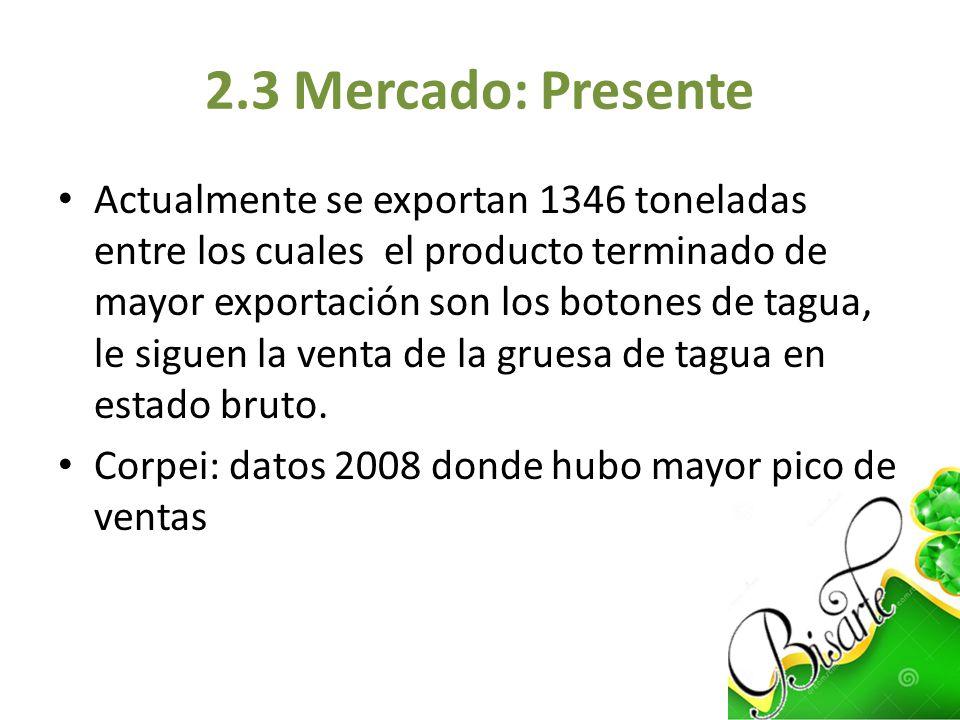 2.3 Mercado: Presente