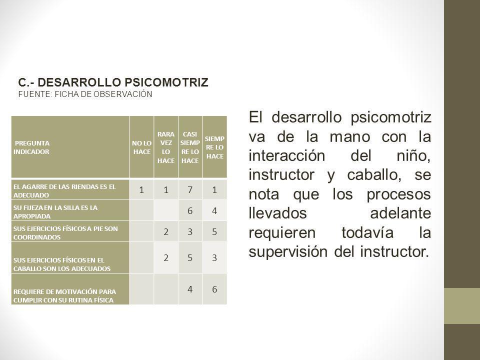 C.- DESARROLLO PSICOMOTRIZ