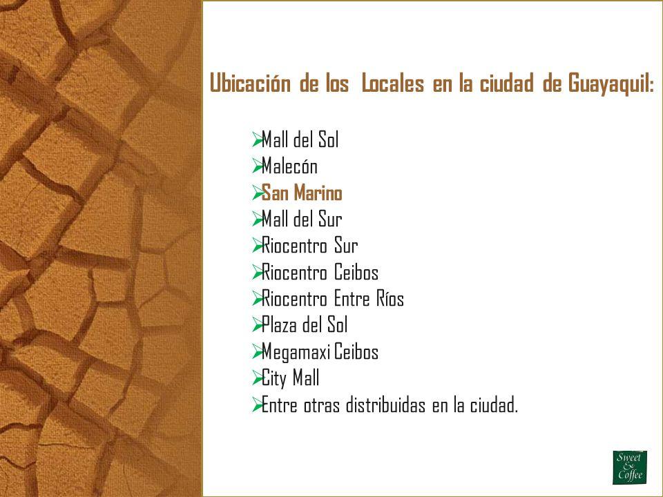 Ubicación de los Locales en la ciudad de Guayaquil: