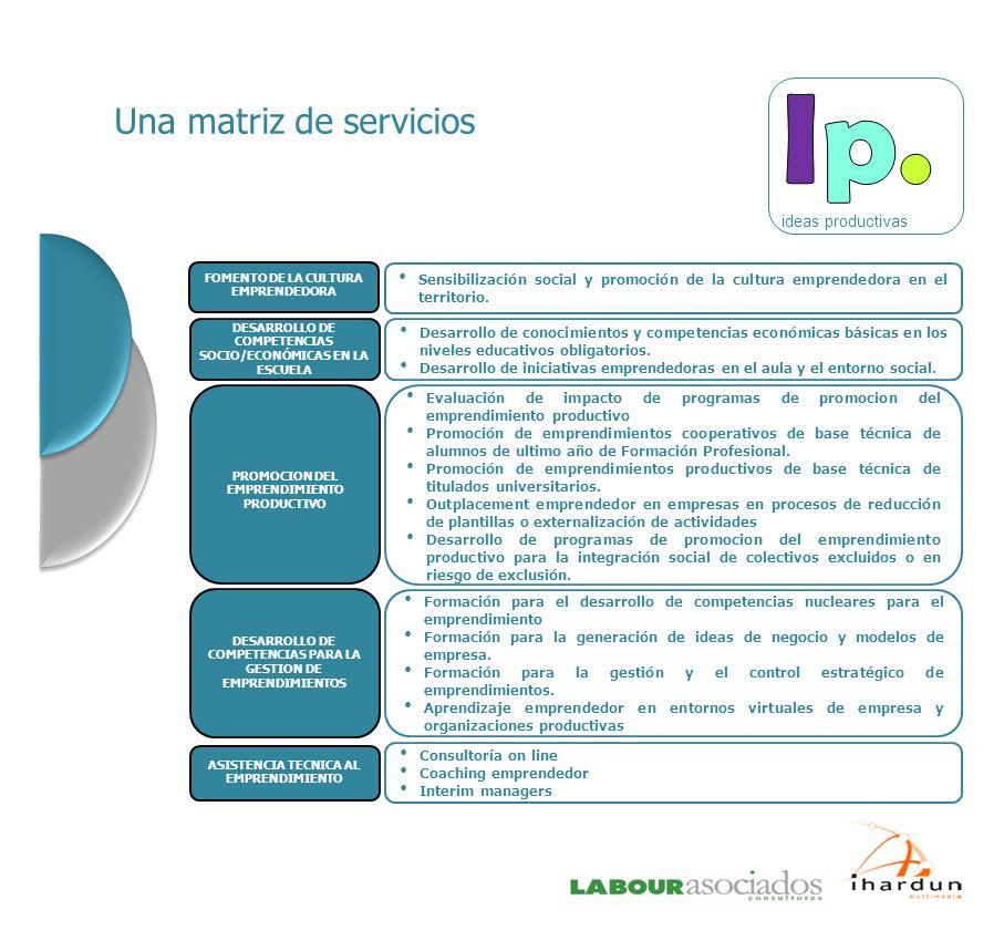 Una matriz de servicios