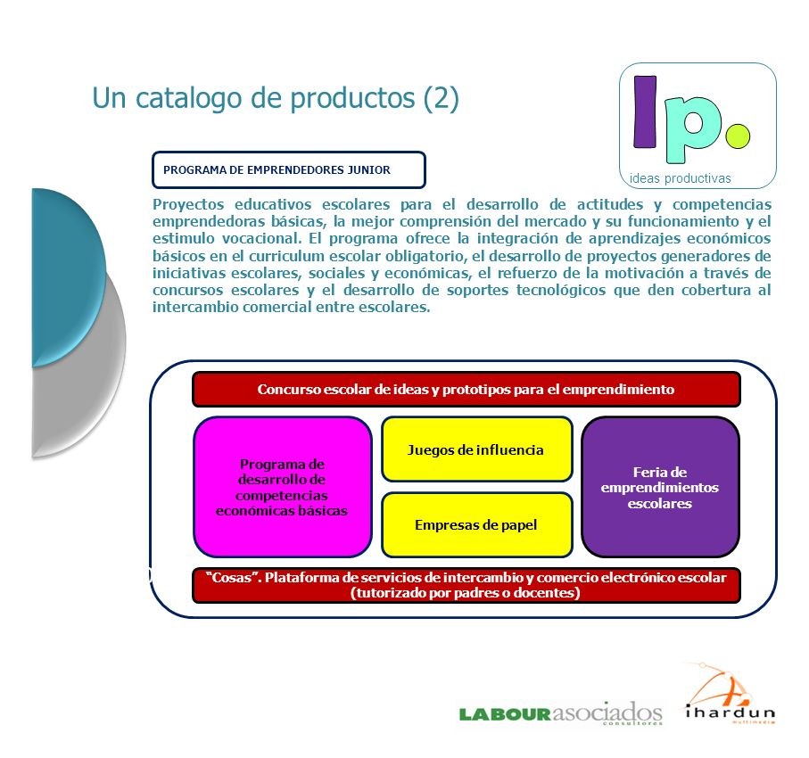 Un catalogo de productos (2)