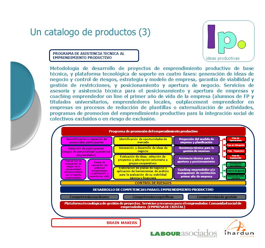 Un catalogo de productos (3)