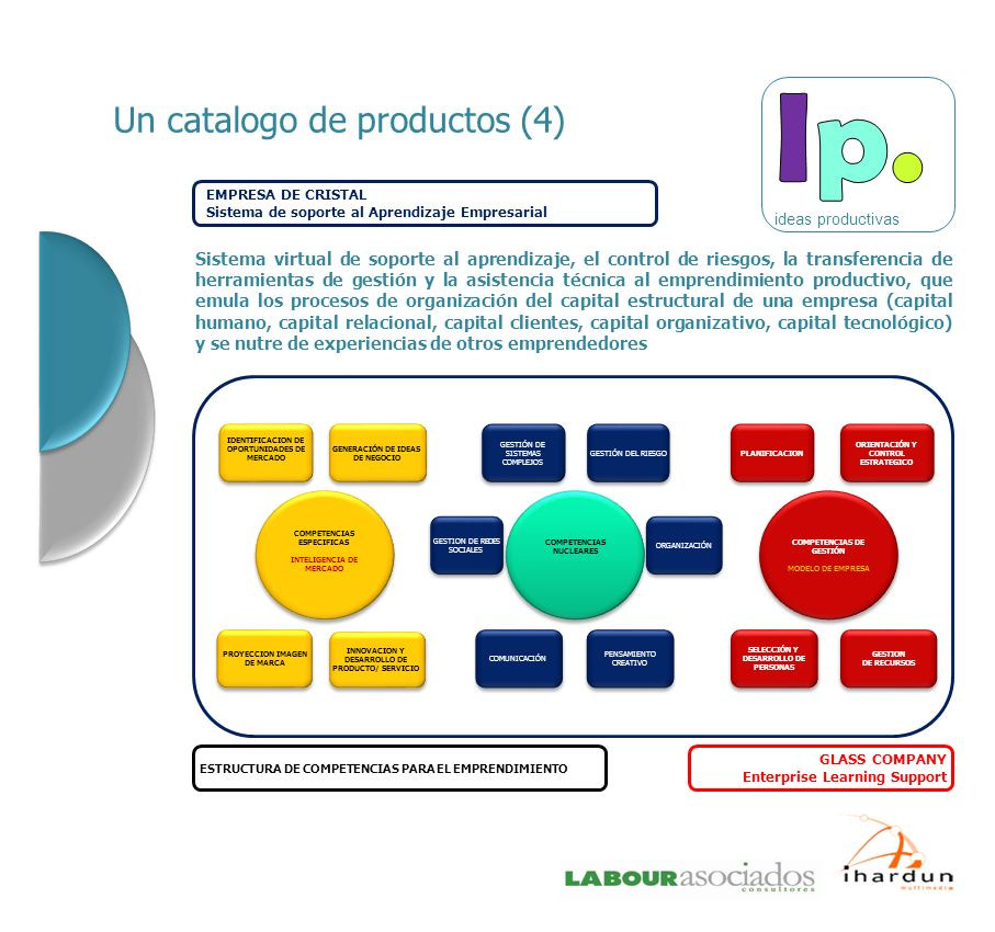 Un catalogo de productos (4)
