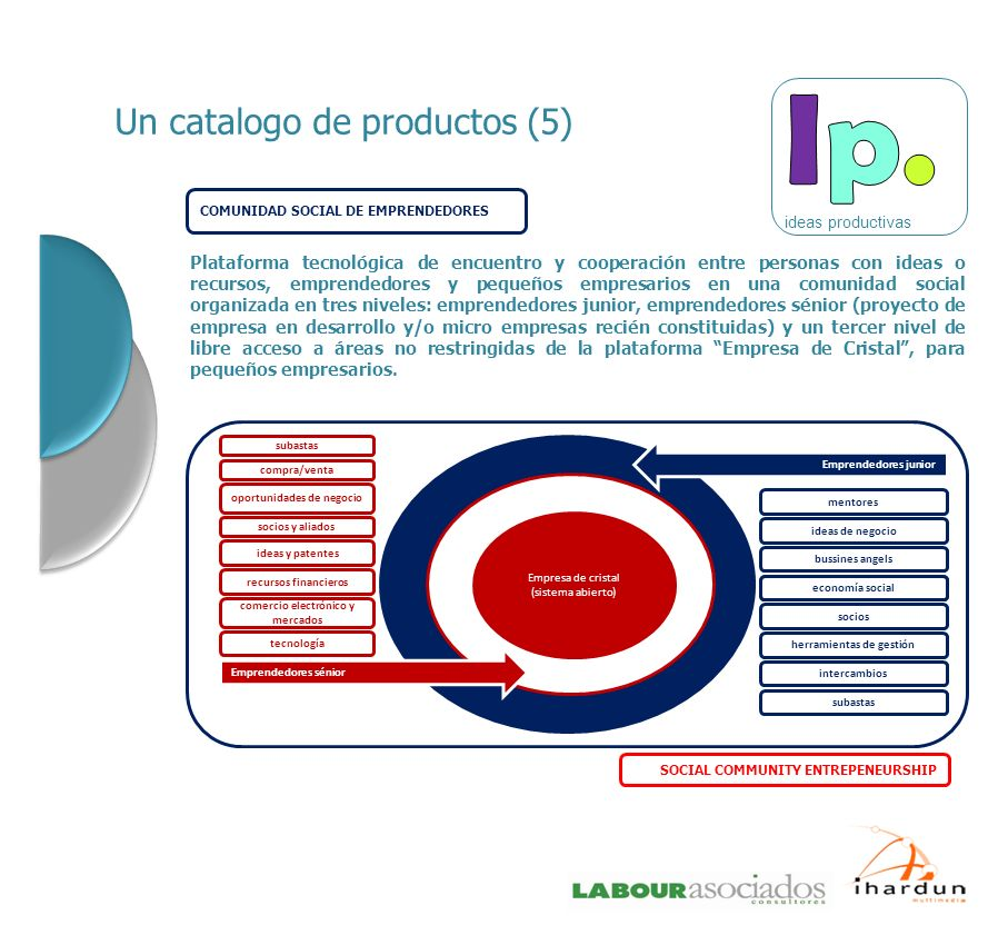 Un catalogo de productos (5)