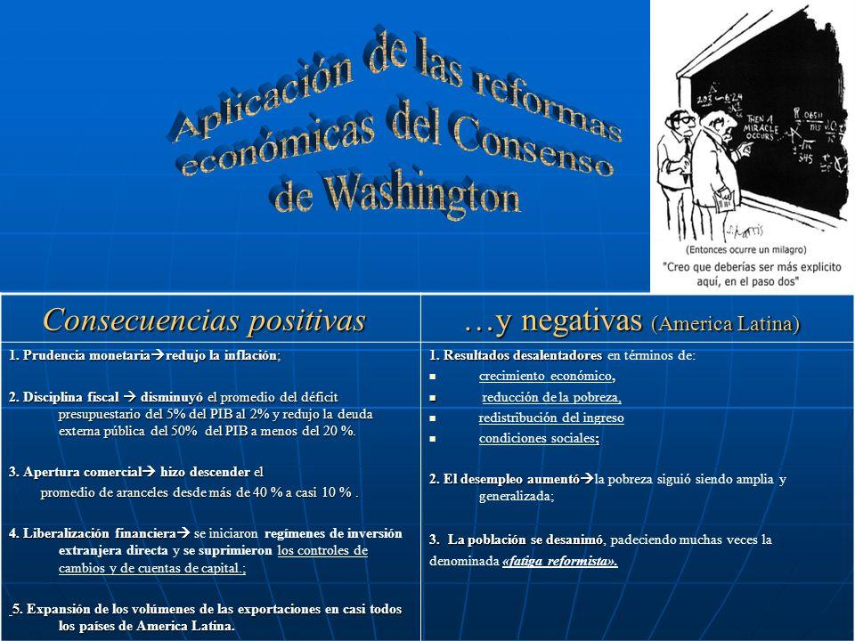 Aplicación de las reformas económicas del Consenso de Washington